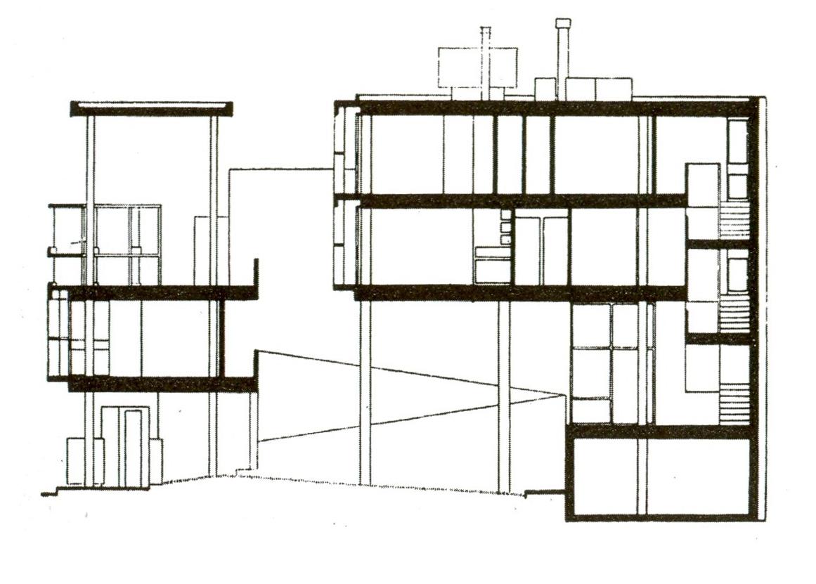 Villa Curutchet Le Corbusier Rampa 0